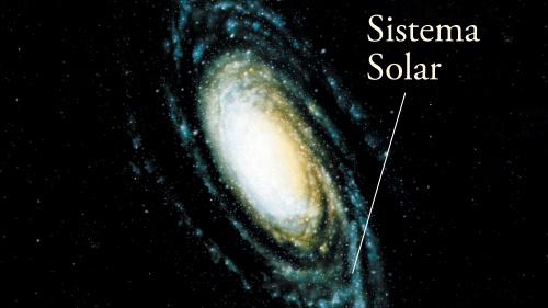 Mapa de la Vía Láctea y ubicación de nuestro sol
