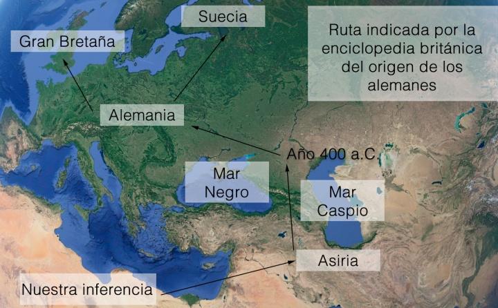 Migración germánica hacia Europa